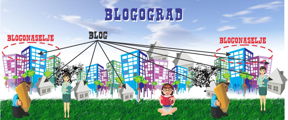 blogONASELJA
